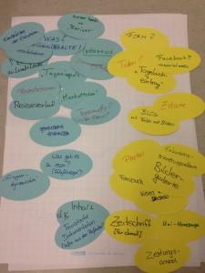 """Erstes Brainstorming zum Thema """"Reisedokumentation"""" (Foto: Michael Hölscher, Notizen: AG Reisedokumentation)"""